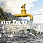 20 Fascinating Facts About Water